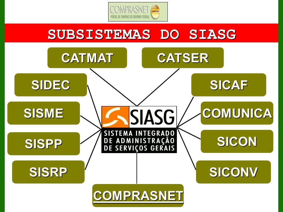 SUBSISTEMAS DO SIASG CATMAT SIDEC SISME SISPP SISRP COMPRASNET CATSER SICAF COMUNICA SICON SICONV