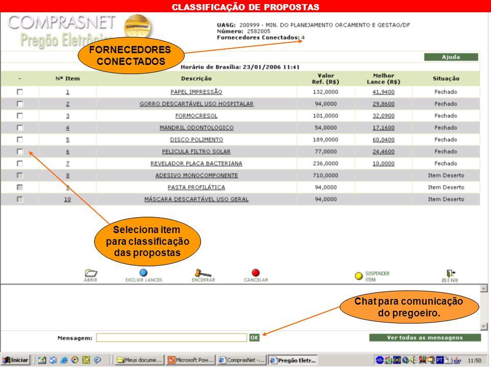 Seleciona item para classificação das propostas Chat para comunicação do pregoeiro. FORNECEDORES CONECTADOS CLASSIFICAÇÃO DE PROPOSTAS