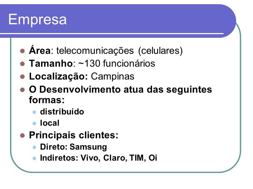 Empresa Área: telecomunicações (celulares) Tamanho: ~130 funcionários Localização: Campinas O Desenvolvimento atua das seguintes formas: distribuído l