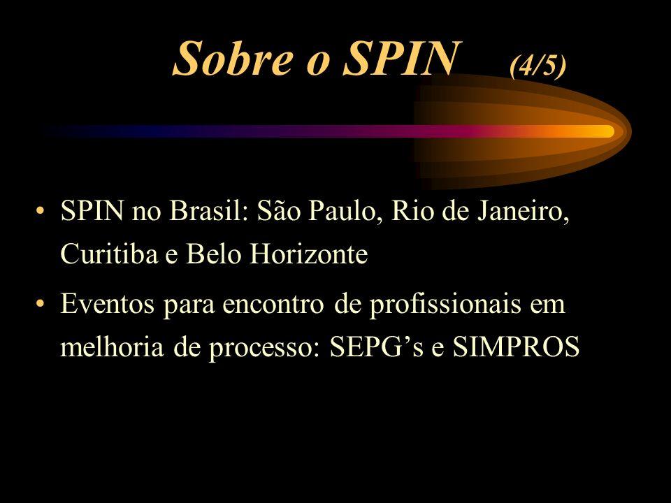 SPIN no Brasil: São Paulo, Rio de Janeiro, Curitiba e Belo Horizonte Eventos para encontro de profissionais em melhoria de processo: SEPGs e SIMPROS S