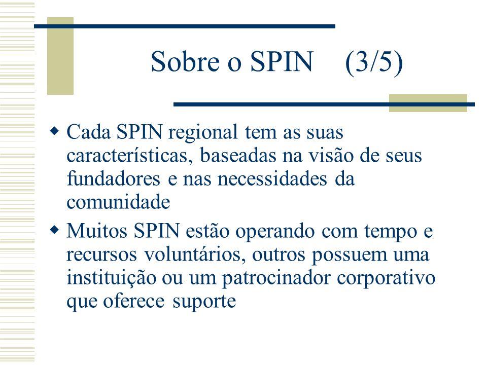 Sobre o SPIN (4/5) SPIN no Brasil: São Paulo, Rio de Janeiro, Curitiba, Belo Horizonte, Lavras, Recife, Brasília Eventos para encontro de profissionais em melhoria de processo: SEPGs e SIMPROS