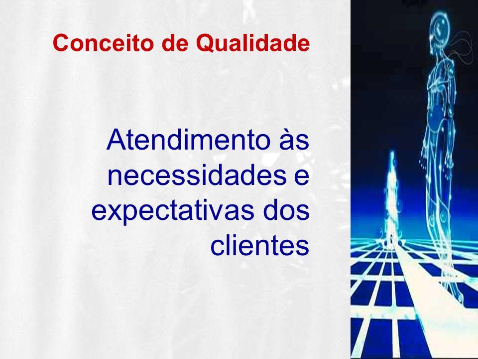 Conceito de Qualidade Atendimento às necessidades e expectativas dos clientes