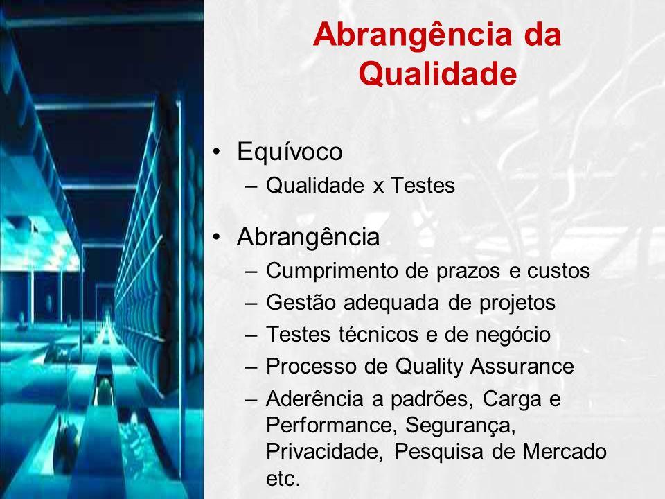 Abrangência da Qualidade Equívoco –Qualidade x Testes Abrangência –Cumprimento de prazos e custos –Gestão adequada de projetos –Testes técnicos e de n
