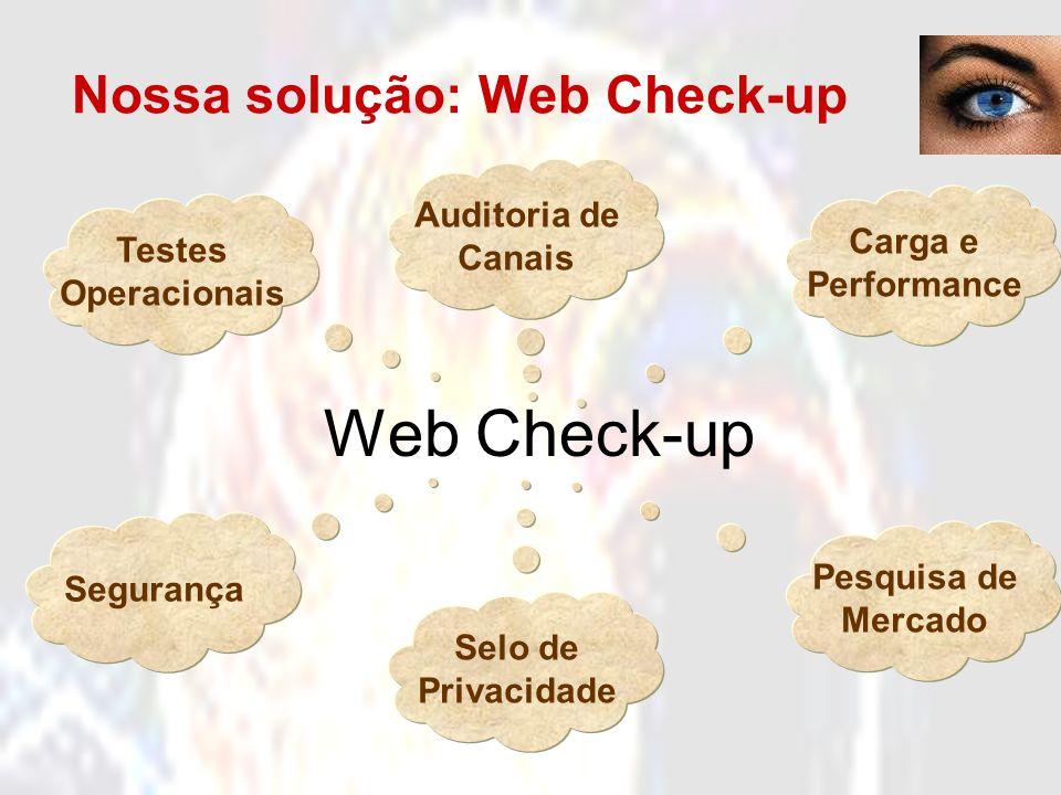 Testes Operacionais Segurança Selo de Privacidade Auditoria de Canais Carga e Performance Pesquisa de Mercado Web Check-up Nossa solução: Web Check-up
