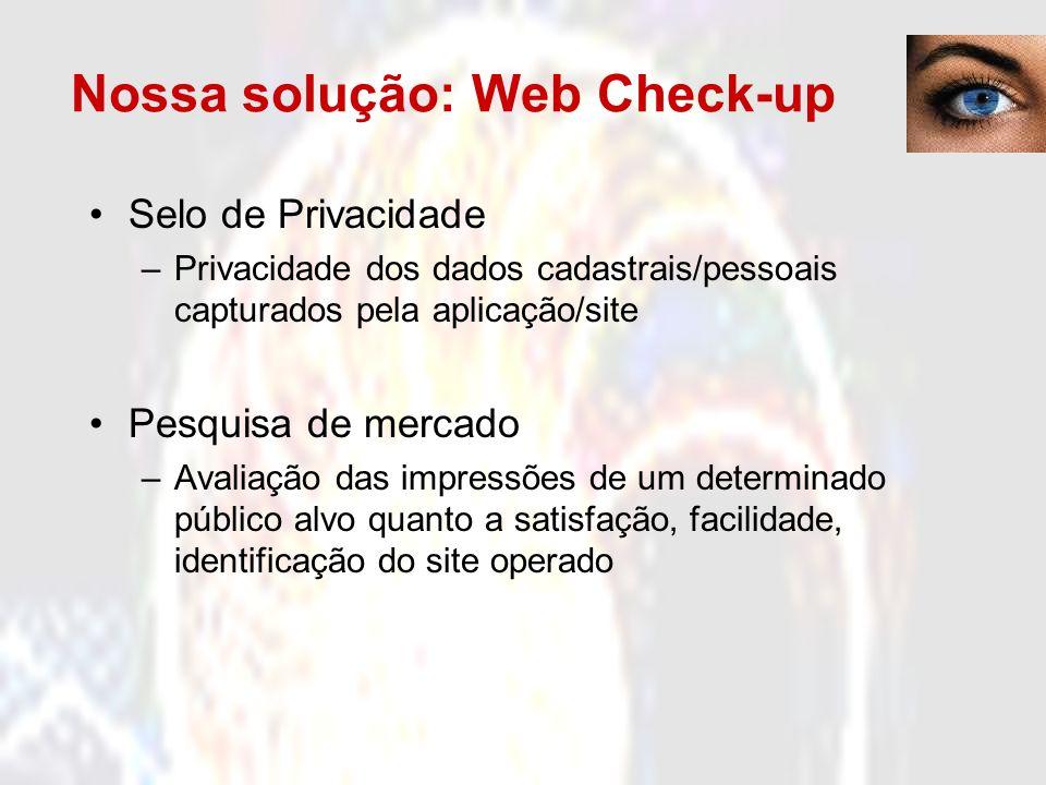 Nossa solução: Web Check-up Selo de Privacidade –Privacidade dos dados cadastrais/pessoais capturados pela aplicação/site Pesquisa de mercado –Avaliaç