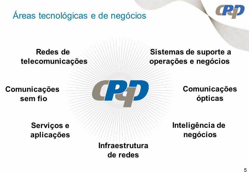 5 Sistemas de suporte a operações e negócios Serviços e aplicações Redes de telecomunicações Infraestrutura de redes Comunicações ópticas Inteligência