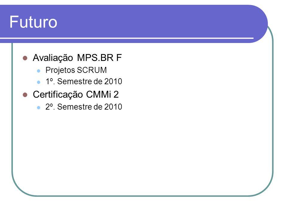 Futuro Avaliação MPS.BR F Projetos SCRUM 1º. Semestre de 2010 Certificação CMMi 2 2º. Semestre de 2010