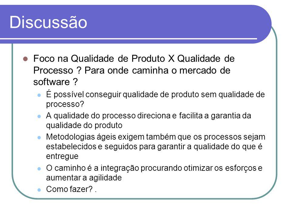 Discussão Foco na Qualidade de Produto X Qualidade de Processo ? Para onde caminha o mercado de software ? É possível conseguir qualidade de produto s
