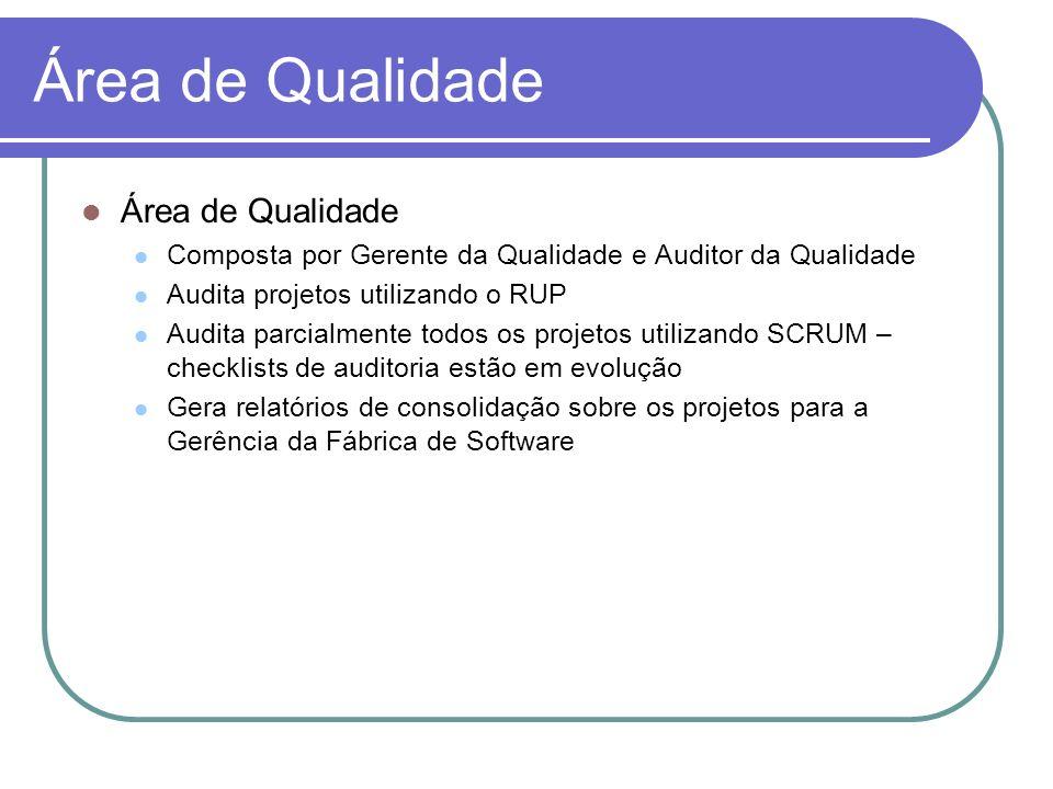 Área de Qualidade Composta por Gerente da Qualidade e Auditor da Qualidade Audita projetos utilizando o RUP Audita parcialmente todos os projetos util