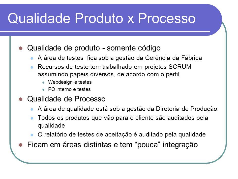 Qualidade Produto x Processo Qualidade de produto - somente código A área de testes fica sob a gestão da Gerência da Fábrica Recursos de teste tem tra