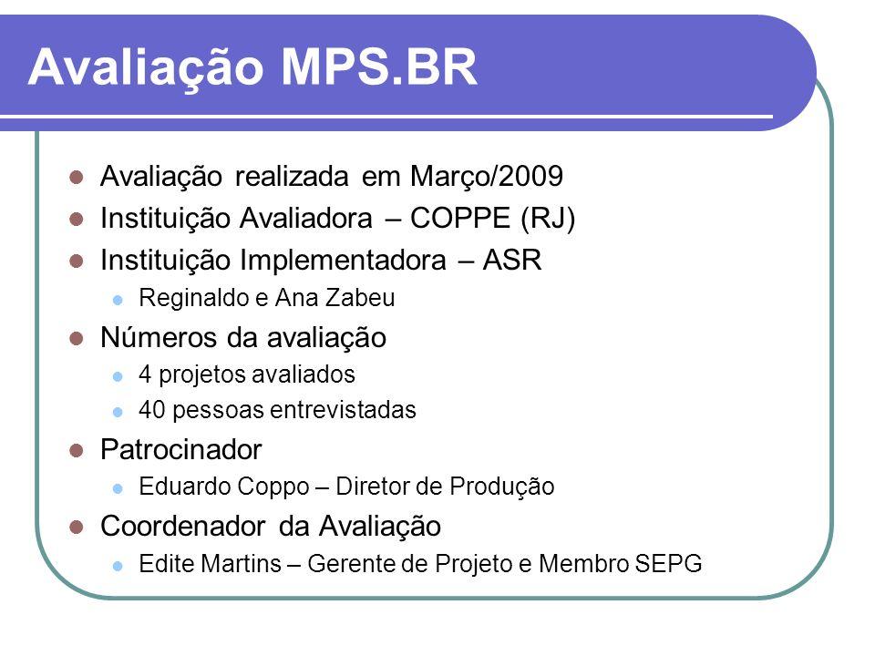 Avaliação MPS.BR Avaliação realizada em Março/2009 Instituição Avaliadora – COPPE (RJ) Instituição Implementadora – ASR Reginaldo e Ana Zabeu Números