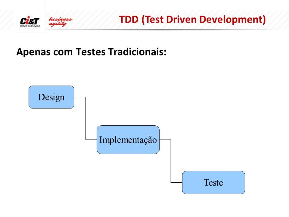 Apenas com Testes Tradicionais: Design Implementação Teste TDD (Test Driven Development)