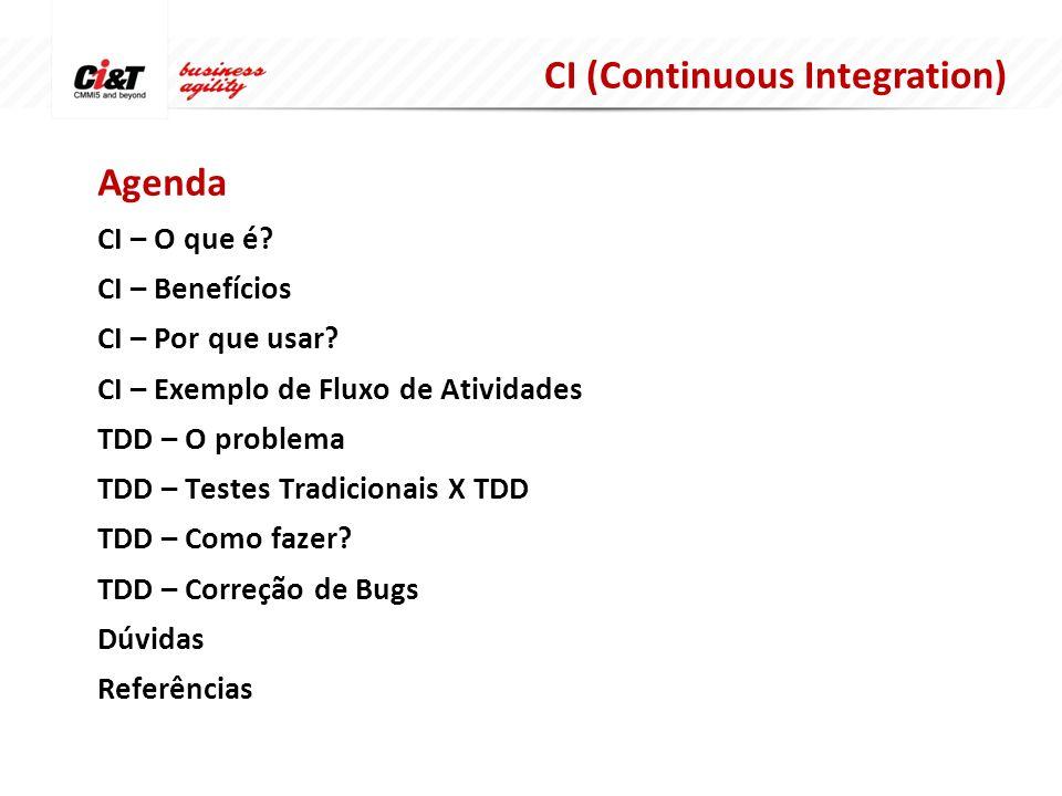 Agenda CI – O que é. CI – Benefícios CI – Por que usar.