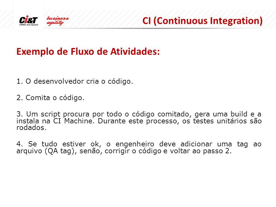 CI (Continuous Integration) Exemplo de Fluxo de Atividades: 1.