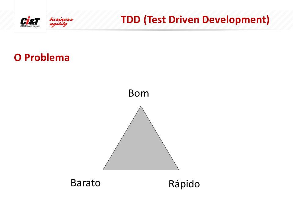 TDD (Test Driven Development) Barato Bom Rápido O Problema