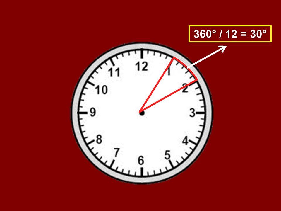 360° / 12 = 30°