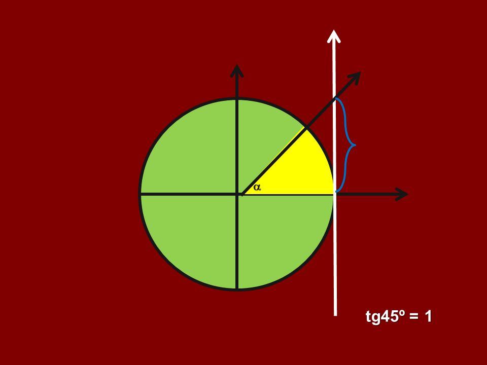 tg45º = 1