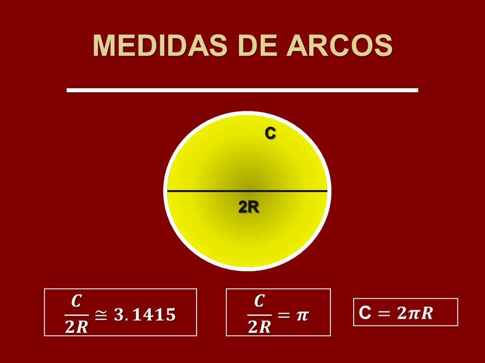 O GRAU ( °) 1° = 1/360 de C 360°
