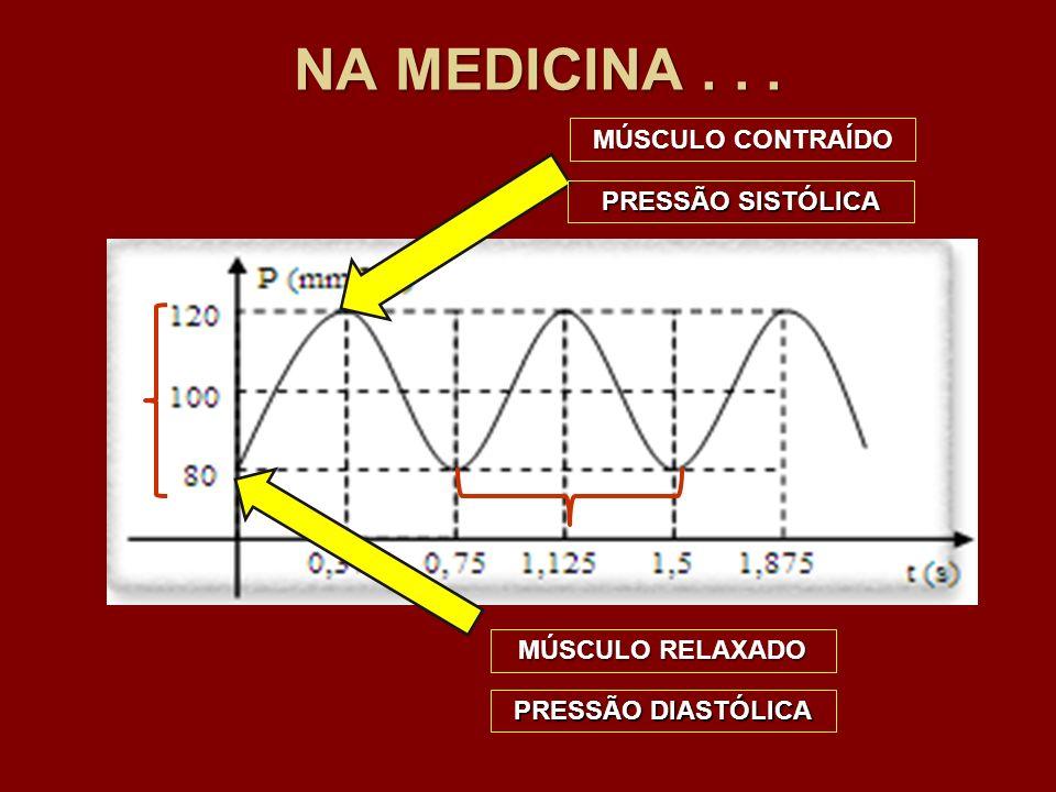 MÚSCULO RELAXADO PRESSÃO DIASTÓLICA MÚSCULO CONTRAÍDO PRESSÃO SISTÓLICA