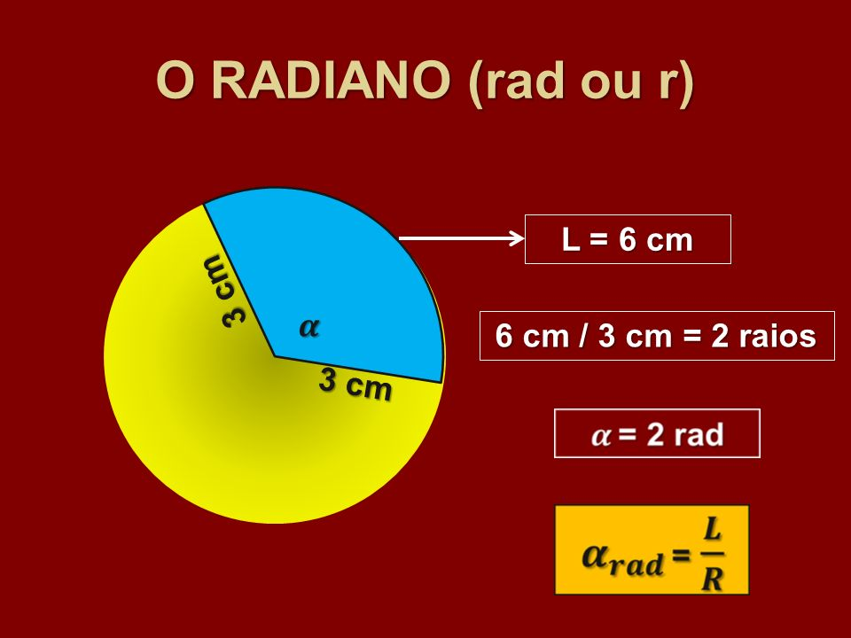NA MATEMÁTICA... y = a + b.sen(c.x) y = a + b.sen(c.x)AMPLITUDE PERÍODO DESLOCAMENTO VERTICAL