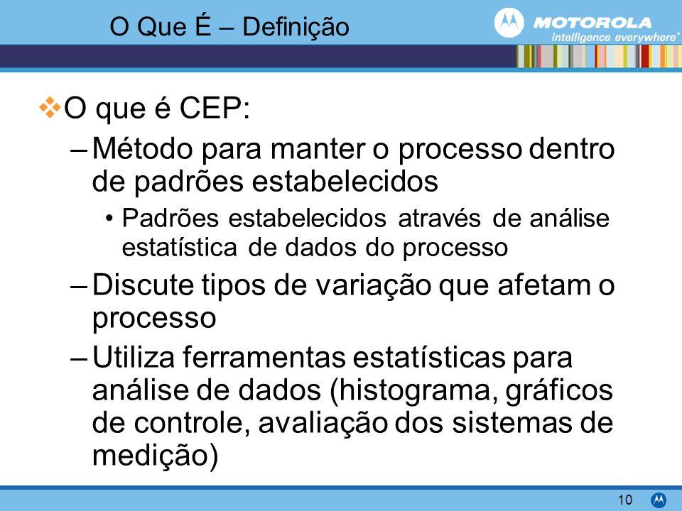 Motorola Confidential Proprietary 10 O Que É – Definição O que é CEP: –Método para manter o processo dentro de padrões estabelecidos Padrões estabelecidos através de análise estatística de dados do processo –Discute tipos de variação que afetam o processo –Utiliza ferramentas estatísticas para análise de dados (histograma, gráficos de controle, avaliação dos sistemas de medição)