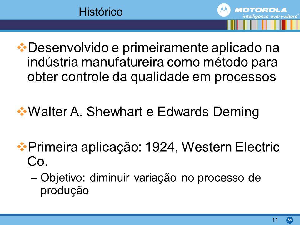 Motorola Confidential Proprietary 11 Histórico Desenvolvido e primeiramente aplicado na indústria manufatureira como método para obter controle da qualidade em processos Walter A.
