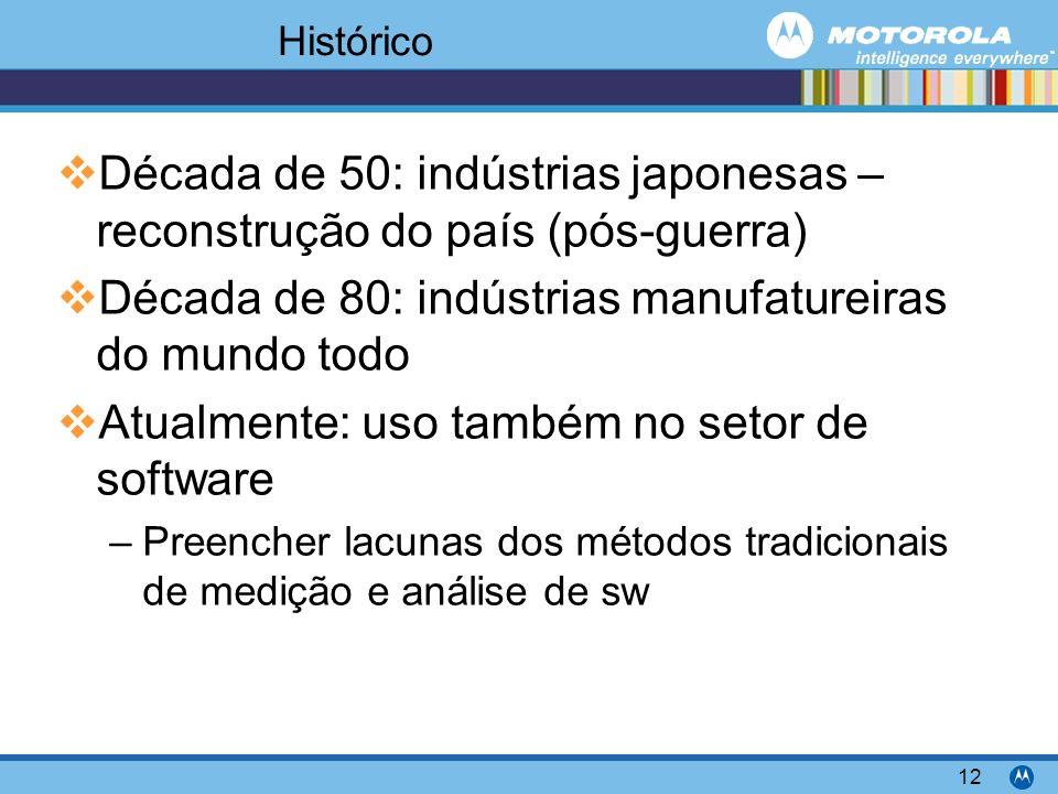 Motorola Confidential Proprietary 12 Histórico Década de 50: indústrias japonesas – reconstrução do país (pós-guerra) Década de 80: indústrias manufat