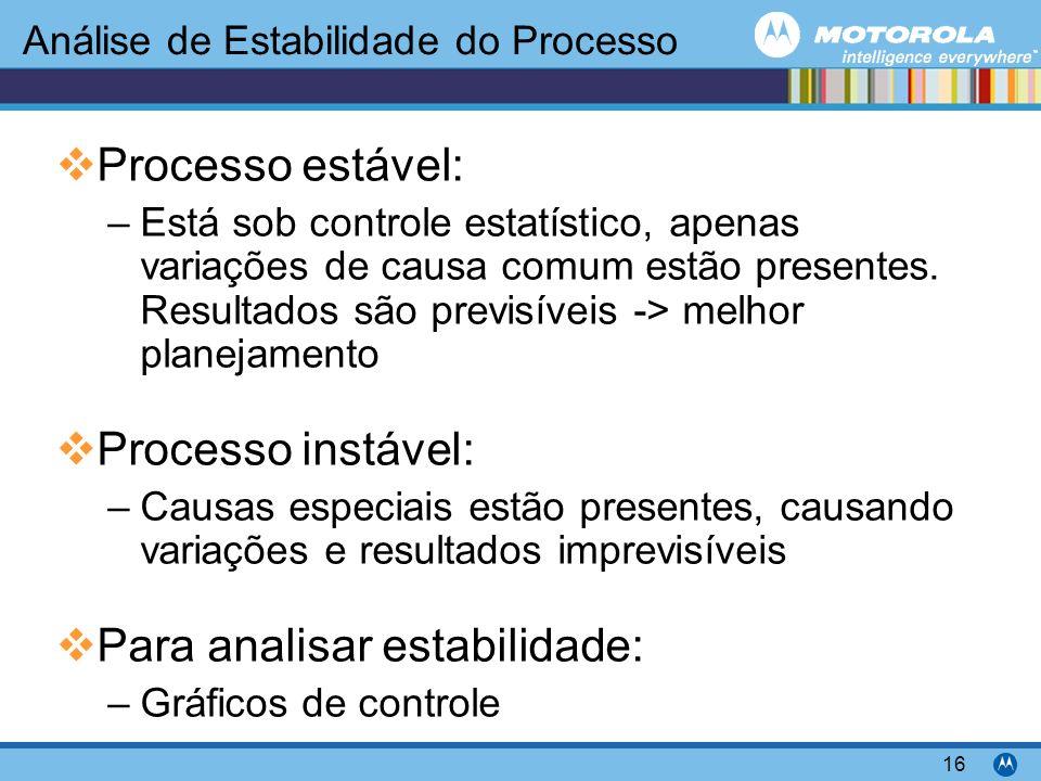 Motorola Confidential Proprietary 16 Análise de Estabilidade do Processo Processo estável: –Está sob controle estatístico, apenas variações de causa c