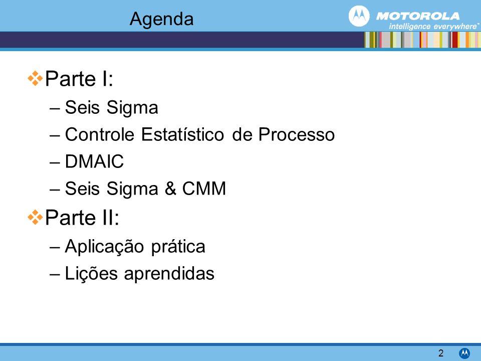 Motorola Confidential Proprietary 2 Agenda Parte I: –Seis Sigma –Controle Estatístico de Processo –DMAIC –Seis Sigma & CMM Parte II: –Aplicação prática –Lições aprendidas