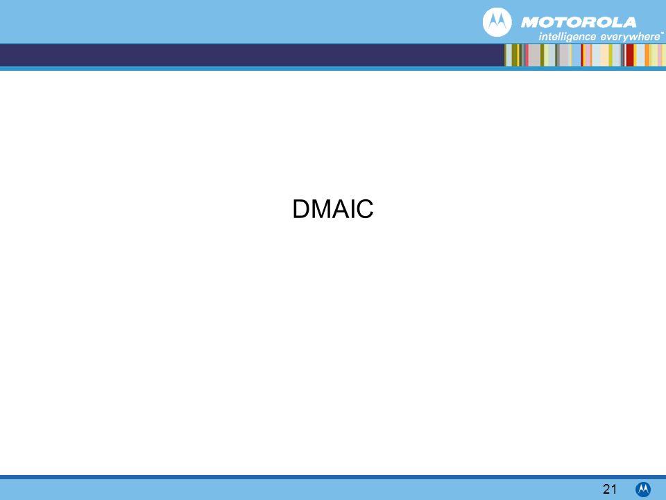 Motorola Confidential Proprietary 21 DMAIC