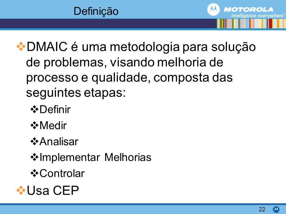 Motorola Confidential Proprietary 22 Definição DMAIC é uma metodologia para solução de problemas, visando melhoria de processo e qualidade, composta das seguintes etapas: Definir Medir Analisar Implementar Melhorias Controlar Usa CEP