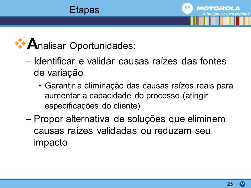 Motorola Confidential Proprietary 25 Etapas A nalisar Oportunidades: –Identificar e validar causas raízes das fontes de variação Garantir a eliminação