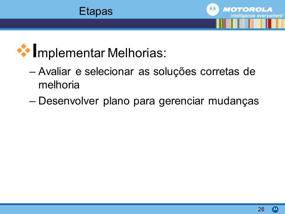 Motorola Confidential Proprietary 26 Etapas I mplementar Melhorias: –Avaliar e selecionar as soluções corretas de melhoria –Desenvolver plano para gerenciar mudanças