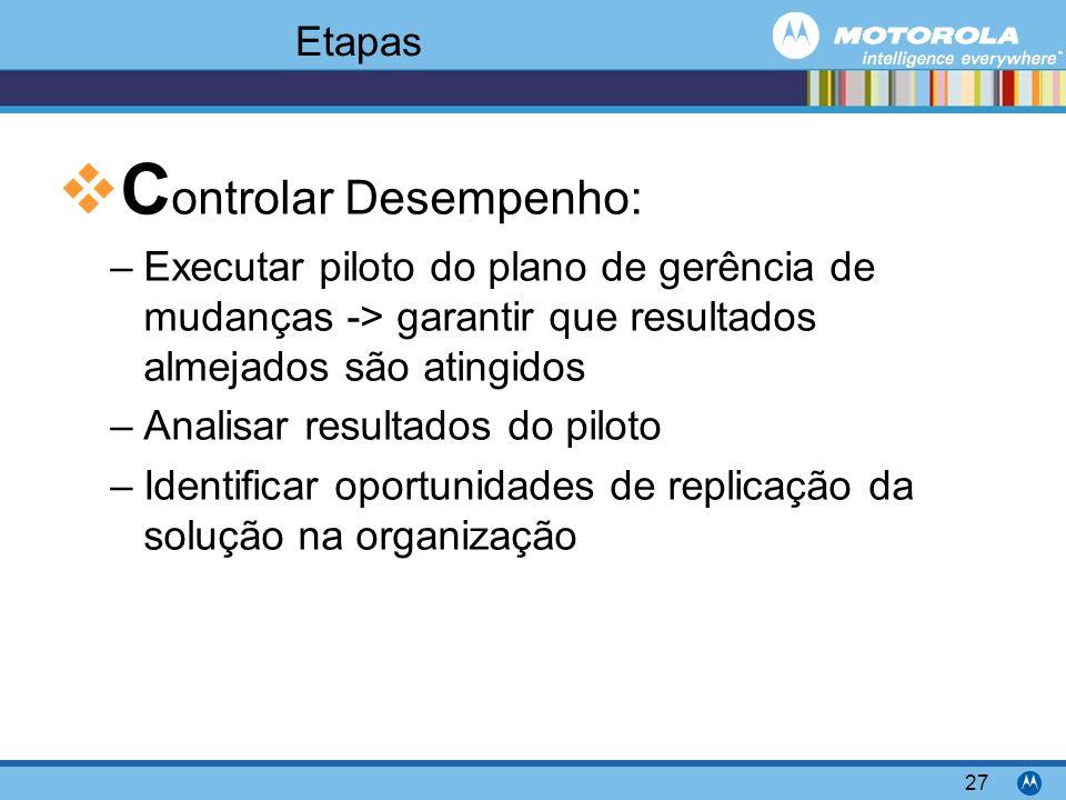 Motorola Confidential Proprietary 27 Etapas C ontrolar Desempenho: –Executar piloto do plano de gerência de mudanças -> garantir que resultados almeja