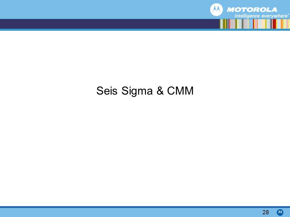 Motorola Confidential Proprietary 28 Seis Sigma & CMM