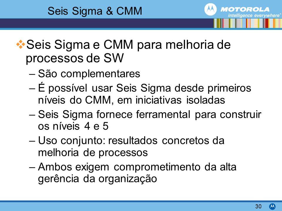 Motorola Confidential Proprietary 30 Seis Sigma & CMM Seis Sigma e CMM para melhoria de processos de SW –São complementares –É possível usar Seis Sigm