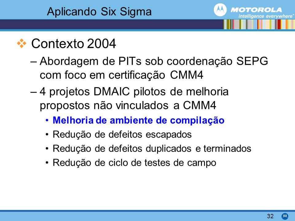 Motorola Confidential Proprietary 32 Aplicando Six Sigma Contexto 2004 –Abordagem de PITs sob coordenação SEPG com foco em certificação CMM4 –4 projet