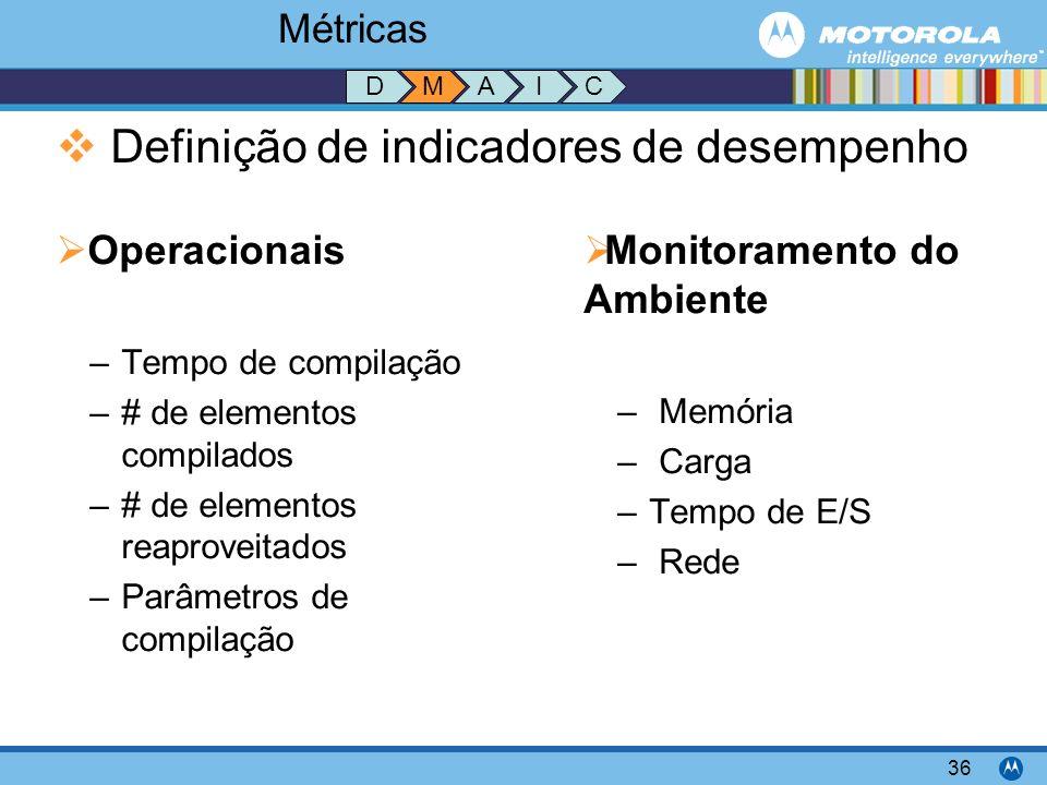 Motorola Confidential Proprietary 36 Métricas Operacionais –Tempo de compilação –# de elementos compilados –# de elementos reaproveitados –Parâmetros de compilação Monitoramento do Ambiente – Memória – Carga –Tempo de E/S – Rede Definição de indicadores de desempenho MDAIC