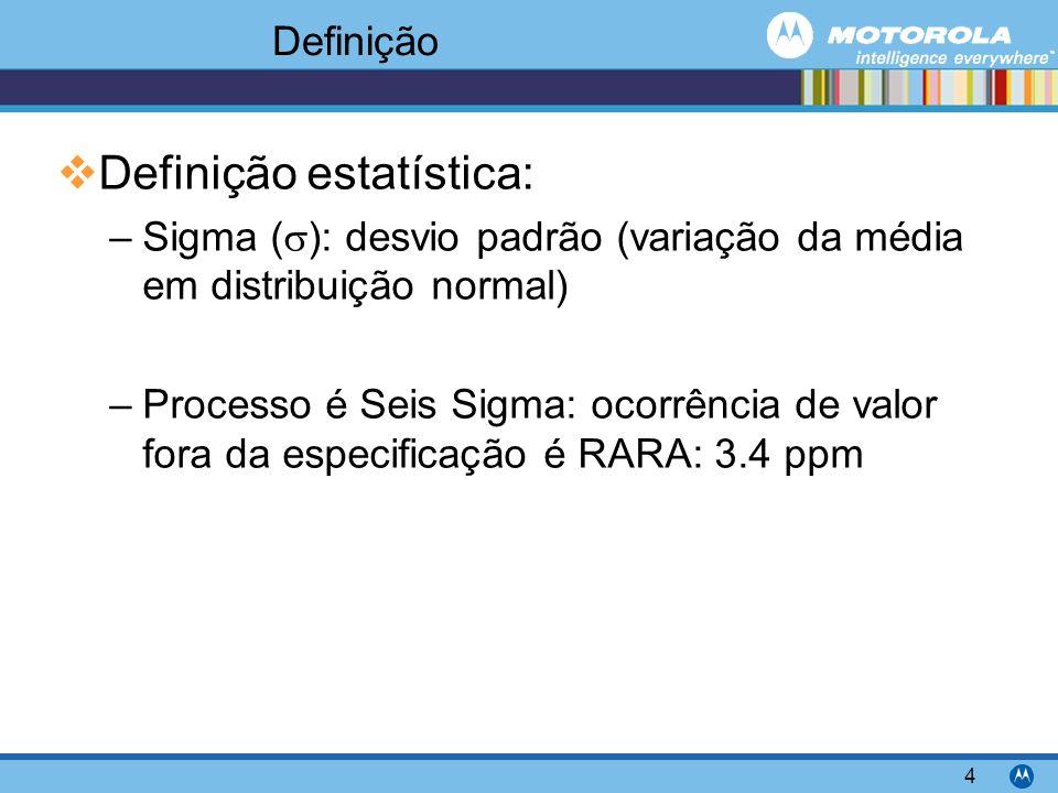 Motorola Confidential Proprietary 4 Definição Definição estatística: –Sigma ( ): desvio padrão (variação da média em distribuição normal) –Processo é Seis Sigma: ocorrência de valor fora da especificação é RARA: 3.4 ppm