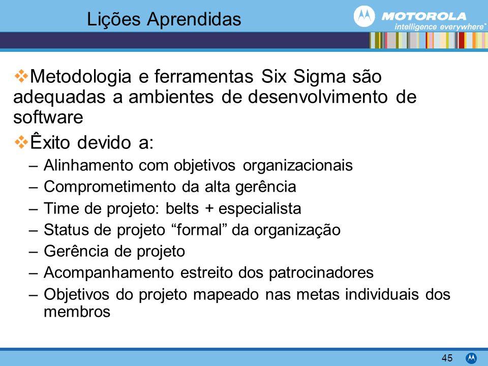 Motorola Confidential Proprietary 45 Lições Aprendidas Metodologia e ferramentas Six Sigma são adequadas a ambientes de desenvolvimento de software Êx