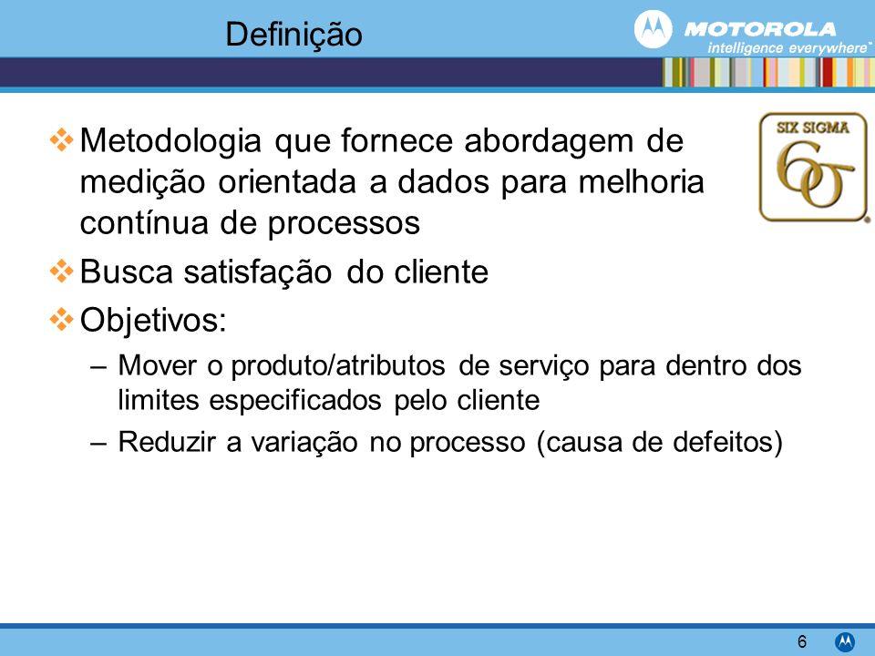 Motorola Confidential Proprietary 6 Definição Metodologia que fornece abordagem de medição orientada a dados para melhoria contínua de processos Busca