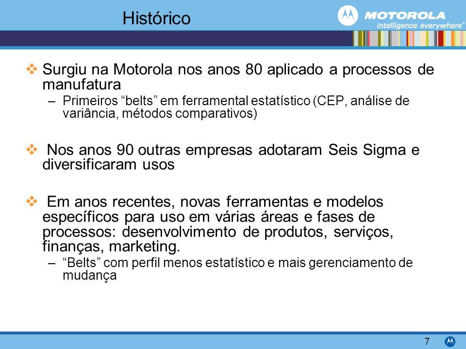 Motorola Confidential Proprietary 7 Histórico Surgiu na Motorola nos anos 80 aplicado a processos de manufatura –Primeiros belts em ferramental estatí