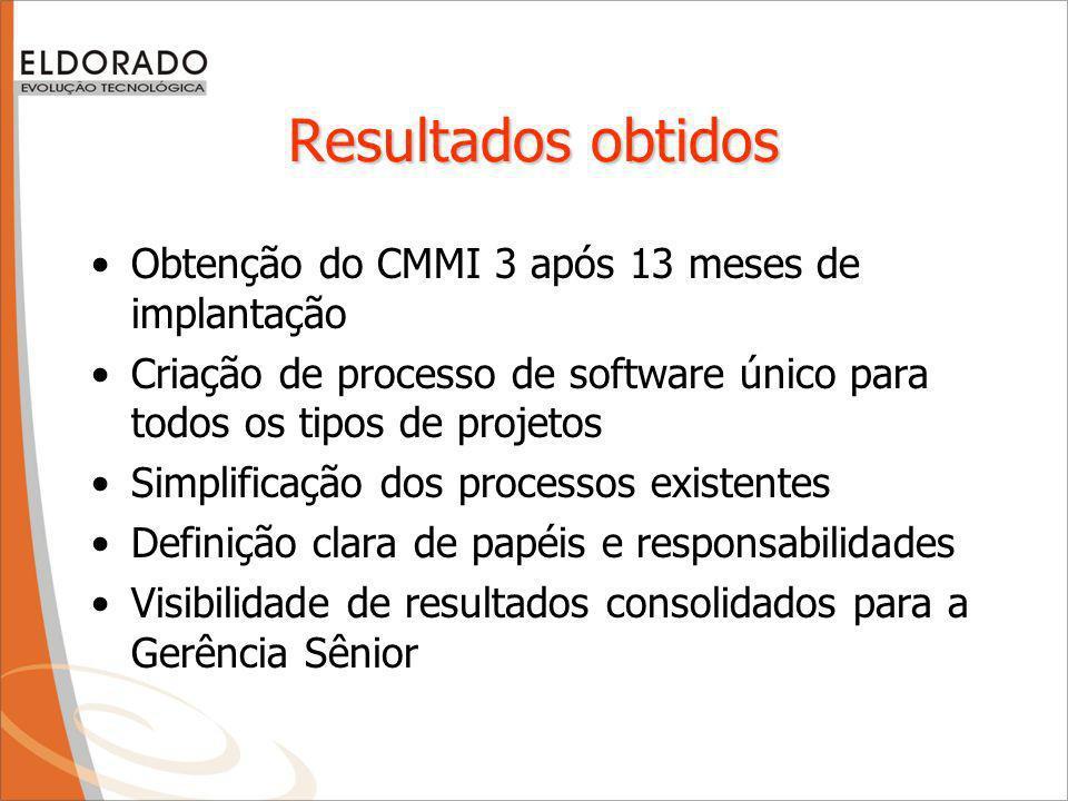 Resultados obtidos Obtenção do CMMI 3 após 13 meses de implantação Criação de processo de software único para todos os tipos de projetos Simplificação dos processos existentes Definição clara de papéis e responsabilidades Visibilidade de resultados consolidados para a Gerência Sênior