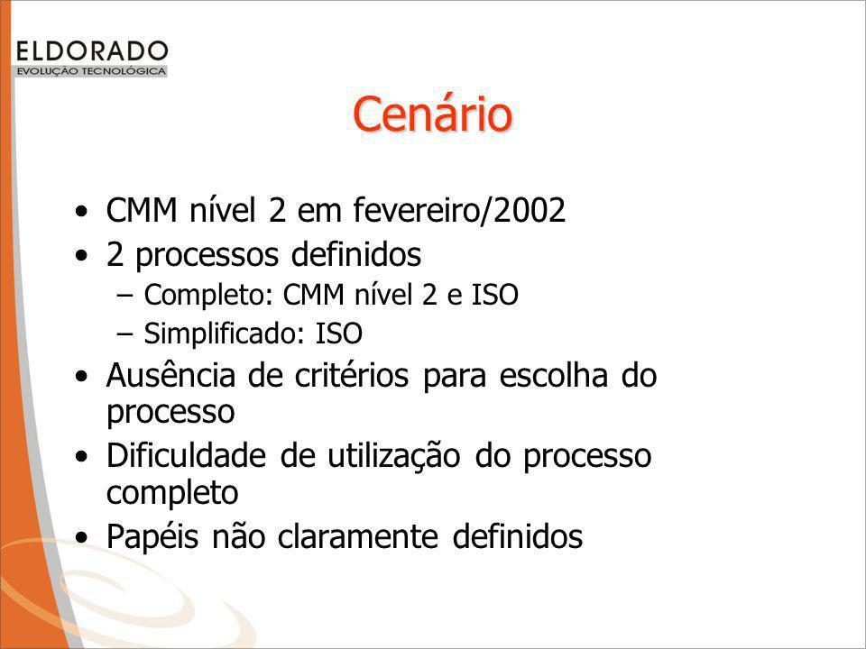 Cenário CMM nível 2 em fevereiro/2002 2 processos definidos –Completo: CMM nível 2 e ISO –Simplificado: ISO Ausência de critérios para escolha do processo Dificuldade de utilização do processo completo Papéis não claramente definidos