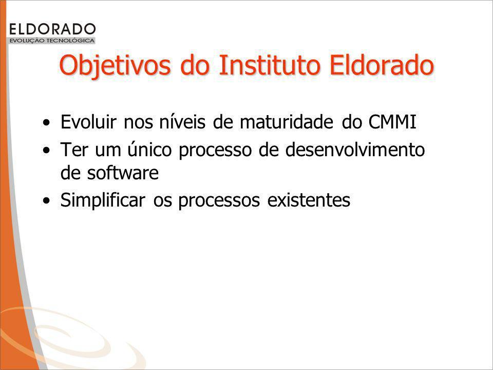 Objetivos do Instituto Eldorado Evoluir nos níveis de maturidade do CMMI Ter um único processo de desenvolvimento de software Simplificar os processos existentes
