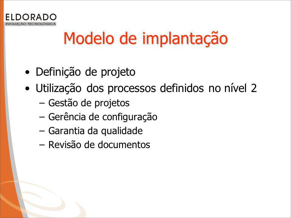 Modelo de implantação Definição de projeto Utilização dos processos definidos no nível 2 –Gestão de projetos –Gerência de configuração –Garantia da qualidade –Revisão de documentos