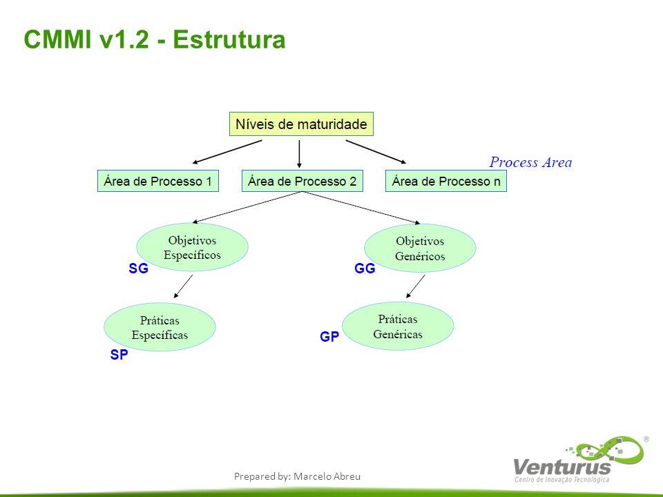 Prepared by: Marcelo Abreu CMMI v1.2 - Estrutura