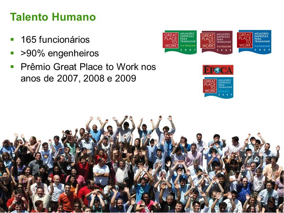 Prepared by: Marcelo Abreu Talento Humano 165 funcionários >90% engenheiros Prêmio Great Place to Work nos anos de 2007, 2008 e 2009
