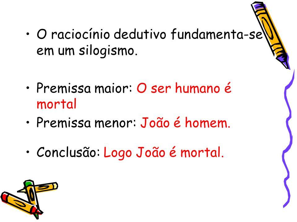 O raciocínio dedutivo fundamenta-se em um silogismo. Premissa maior: O ser humano é mortal Premissa menor: João é homem. Conclusão: Logo João é mortal
