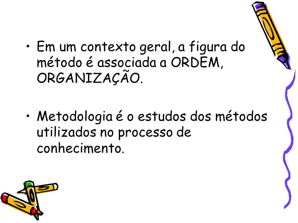 Em um contexto geral, a figura do método é associada a ORDEM, ORGANIZAÇÃO. Metodologia é o estudos dos métodos utilizados no processo de conhecimento.